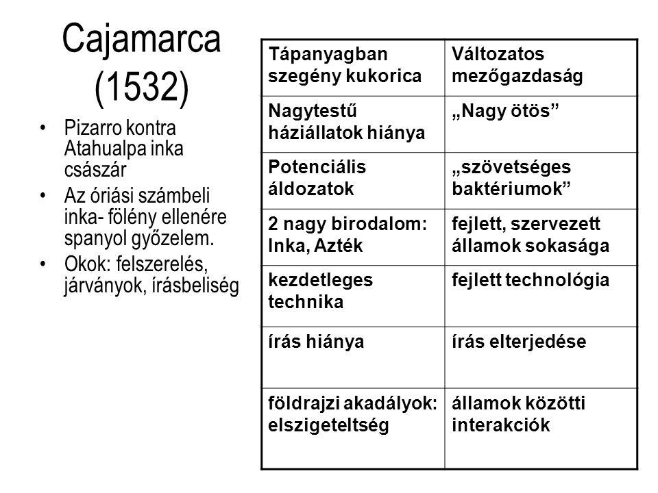 Cajamarca (1532) Pizarro kontra Atahualpa inka császár Az óriási számbeli inka- fölény ellenére spanyol győzelem.