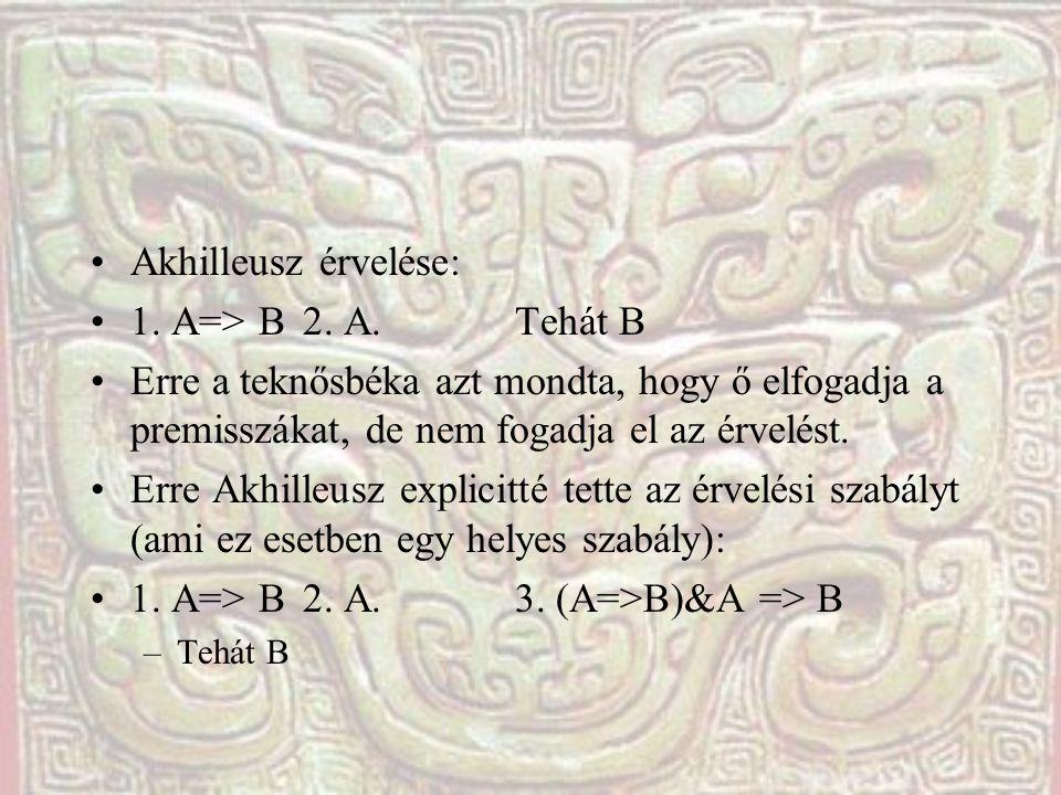 Akhilleusz érvelése: 1. A=> B2. A.Tehát B Erre a teknősbéka azt mondta, hogy ő elfogadja a premisszákat, de nem fogadja el az érvelést. Erre Akhilleus