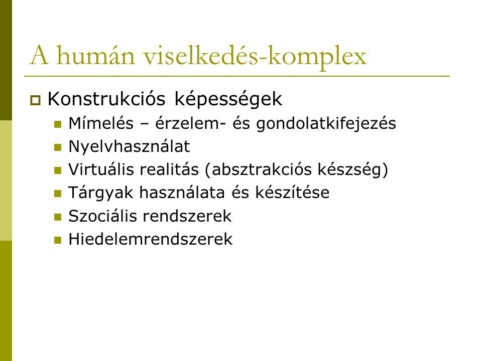 A humán viselkedés-komplex  Konstrukciós képességek Mímelés – érzelem- és gondolatkifejezés Nyelvhasználat Virtuális realitás (absztrakciós készség)