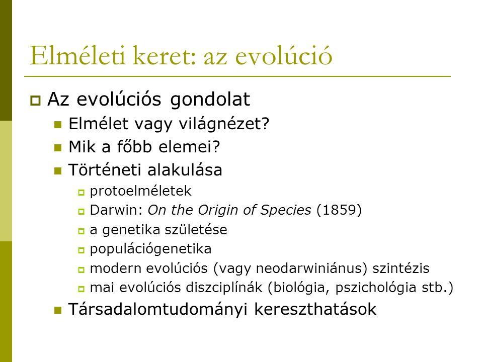 Elméleti keret: az evolúció  Az evolúciós gondolat Elmélet vagy világnézet? Mik a főbb elemei? Történeti alakulása  protoelméletek  Darwin: On the