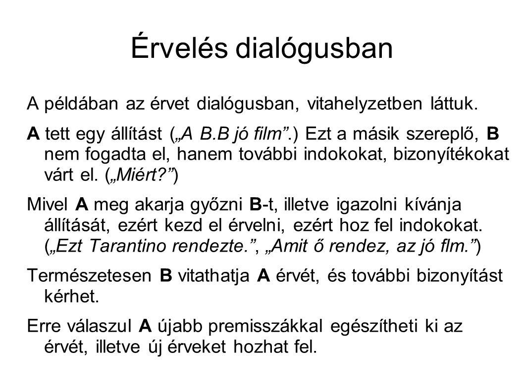 Érvelés dialógusban A példában az érvet dialógusban, vitahelyzetben láttuk.