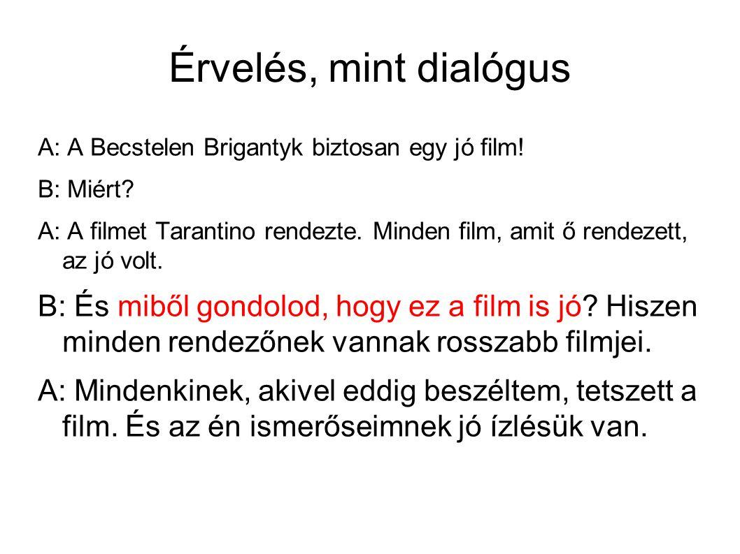 Érvelés, mint dialógus A: A Becstelen Brigantyk biztosan egy jó film.