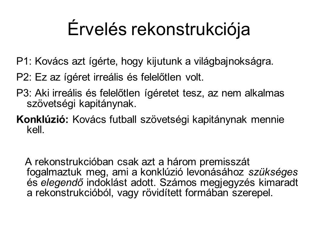 Érvelés rekonstrukciója P1: Kovács azt ígérte, hogy kijutunk a világbajnokságra.