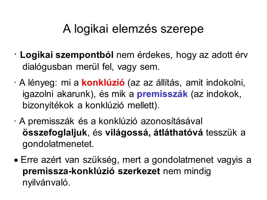 A logikai elemzés szerepe ∙ Logikai szempontból nem érdekes, hogy az adott érv dialógusban merül fel, vagy sem.