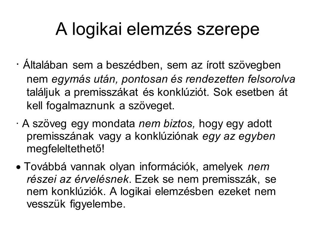 A logikai elemzés szerepe ∙ Általában sem a beszédben, sem az írott szövegben nem egymás után, pontosan és rendezetten felsorolva találjuk a premisszákat és konklúziót.
