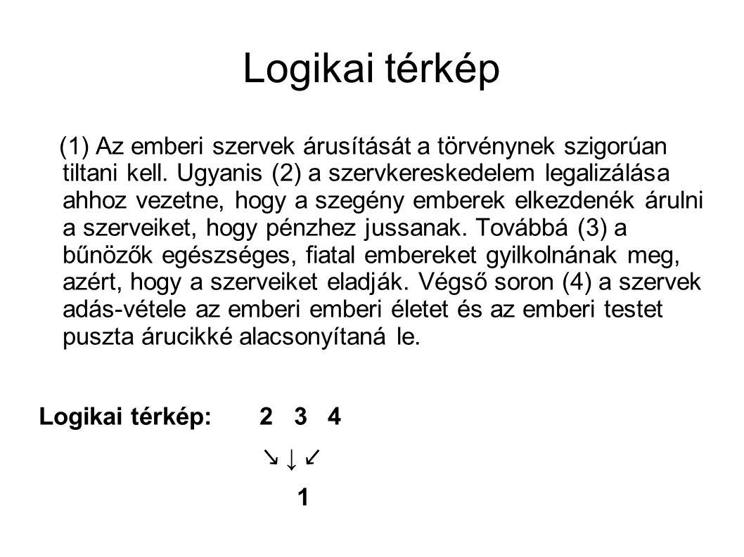 Logikai térkép (1) Az emberi szervek árusítását a törvénynek szigorúan tiltani kell.