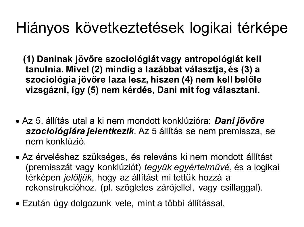 Hiányos következtetések logikai térképe (1) Daninak jövőre szociológiát vagy antropológiát kell tanulnia.
