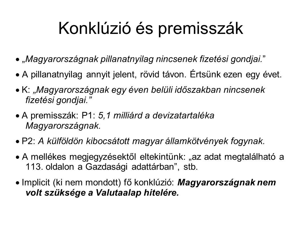 """Konklúzió és premisszák  """"Magyarországnak pillanatnyilag nincsenek fizetési gondjai.  A pillanatnyilag annyit jelent, rövid távon."""