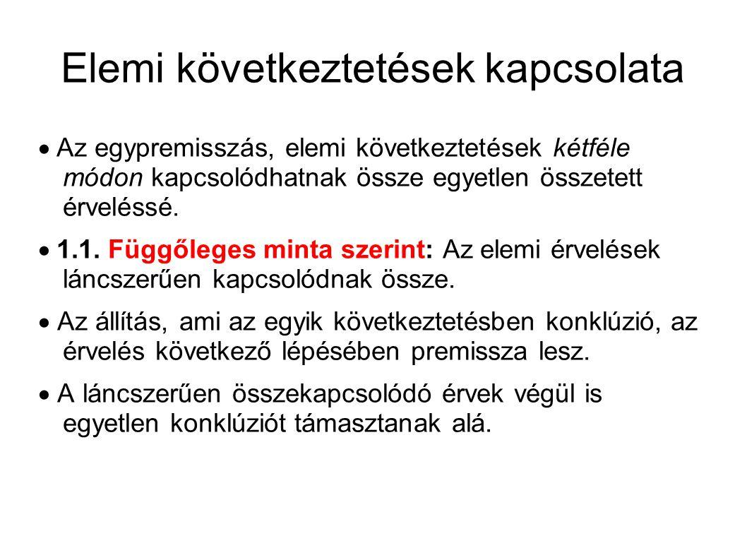 Logikai rekonstrukció (1) A Valutaalap olyan típusú segítséget ítélt a múlt héten Magyarországnak, amelyet a pénzintézet a fizetés gondokkal küszködő országoknak szokott adni.