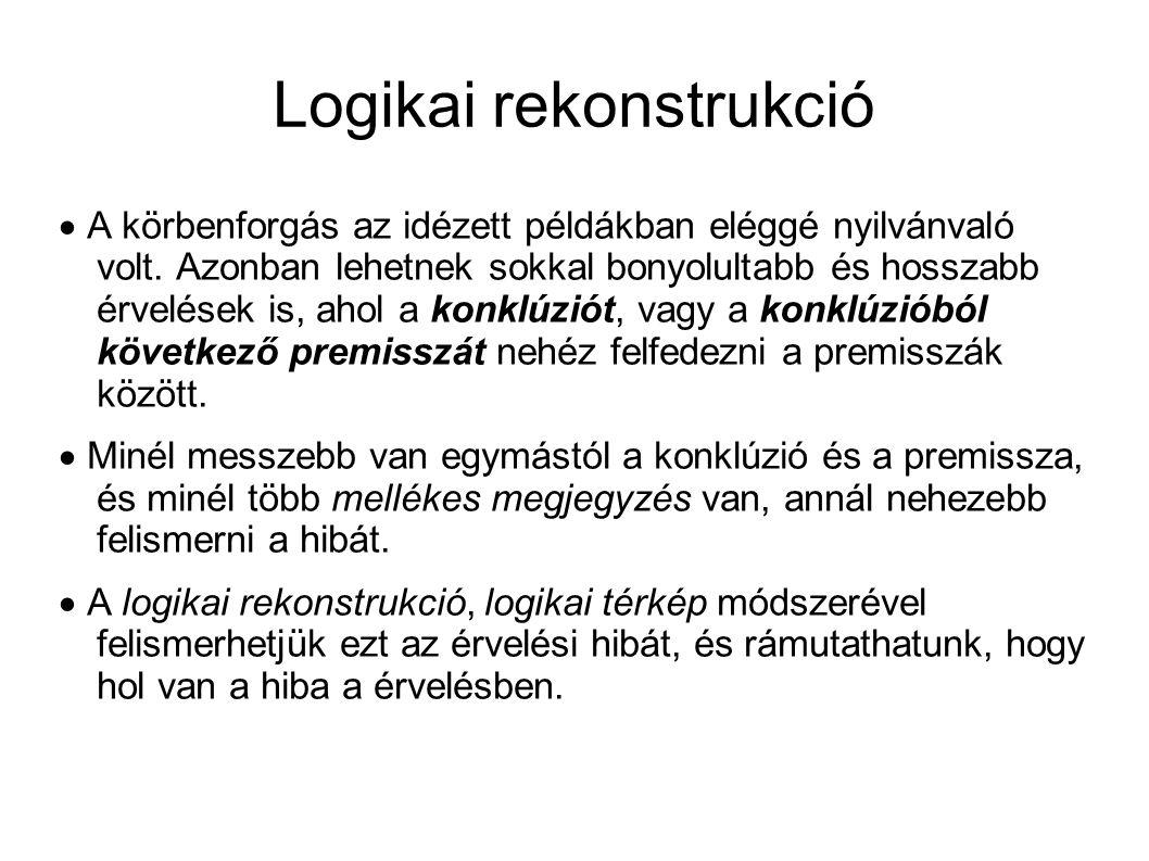 Logikai rekonstrukció  A körbenforgás az idézett példákban eléggé nyilvánvaló volt.