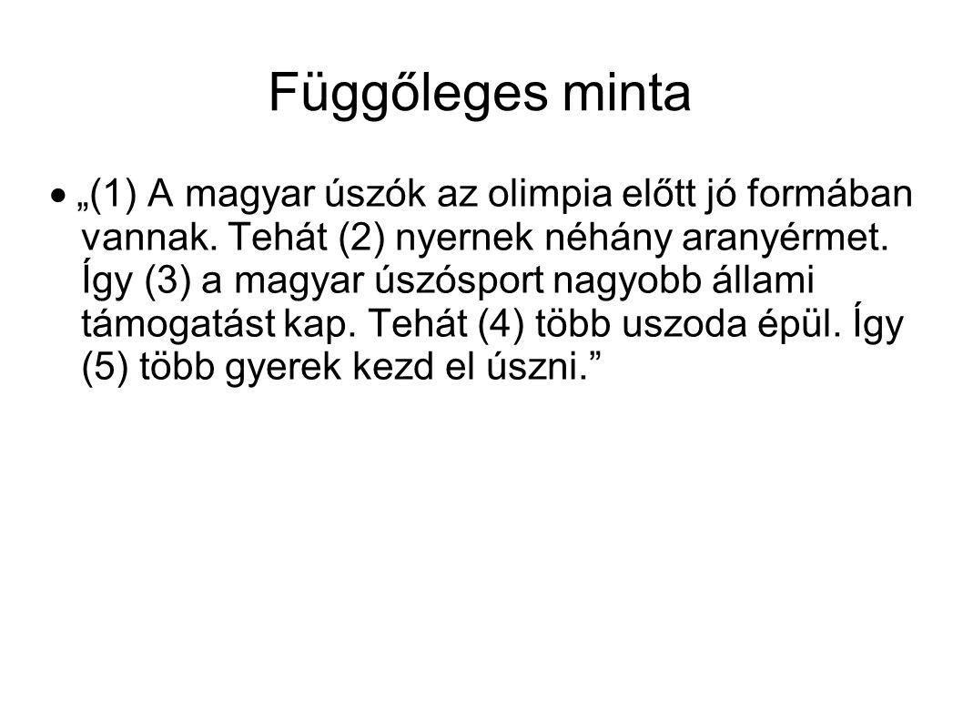 """Függőleges minta  """"(1) A magyar úszók az olimpia előtt jó formában vannak."""
