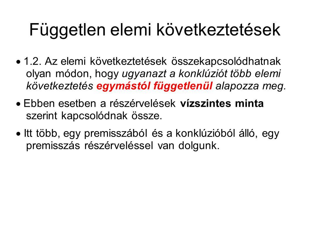 Független elemi következtetések  1.2.