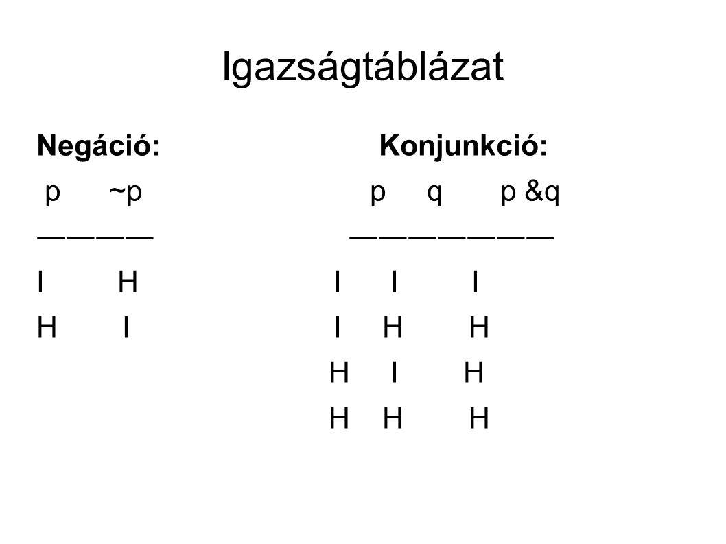 Igazságtáblázat Negáció: Konjunkció: p ~p p q p &q ―――― ――――――― I H I I I H I I H H H I H H H H