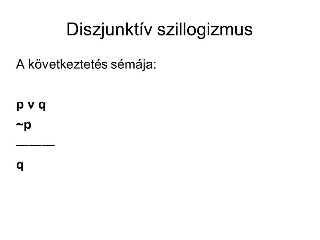 Diszjunktív szillogizmus A következtetés sémája: p v q ~p ――― q