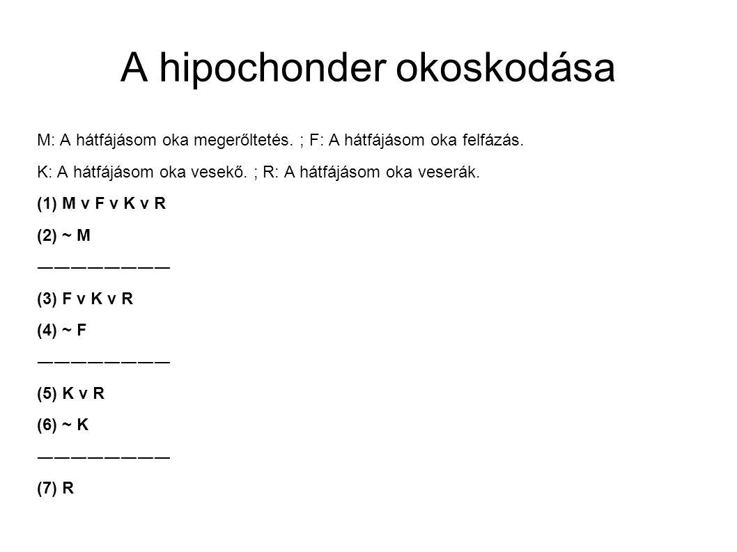 A hipochonder okoskodása M: A hátfájásom oka megerőltetés.