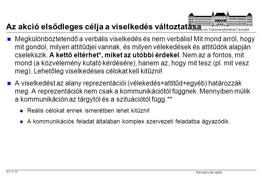 2014. 07. 28. Kampánytervezés Az akció elsődleges célja a viselkedés változtatása Megkülönböztetendő a verbális viselkedés és nem verbális! Mit mond a