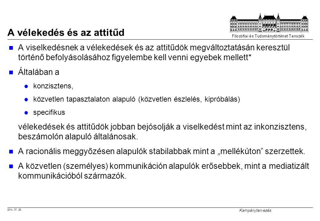 2014. 07. 28. Kampánytervezés A vélekedés és az attitűd A viselkedésnek a vélekedések és az attitűdök megváltoztatásán keresztül történő befolyásolásá