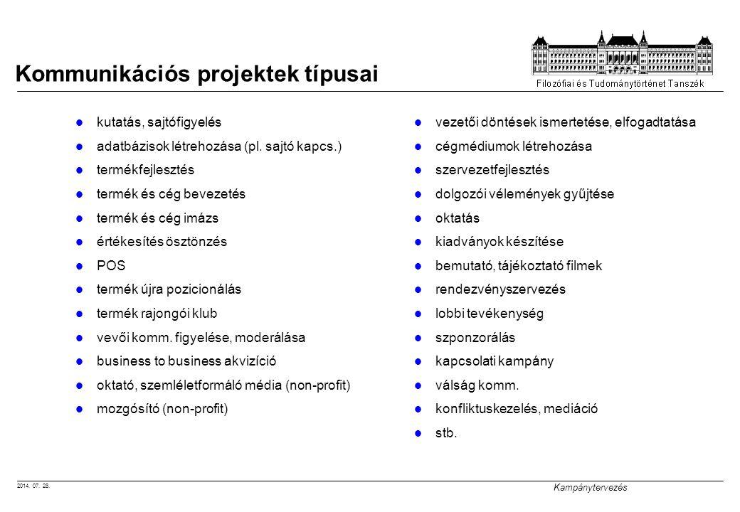 2014. 07. 28. Kampánytervezés Kommunikációs projektek típusai kutatás, sajtófigyelés adatbázisok létrehozása (pl. sajtó kapcs.) termékfejlesztés termé