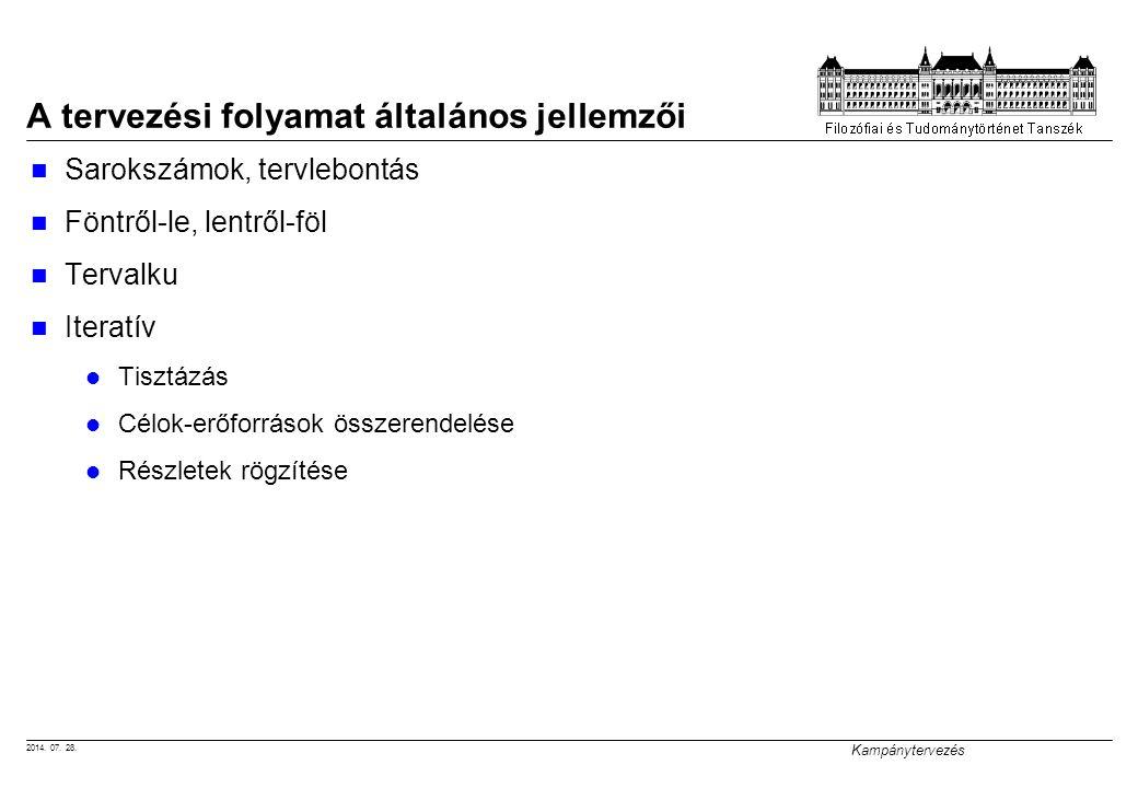 2014. 07. 28. Kampánytervezés A tervezési folyamat általános jellemzői Sarokszámok, tervlebontás Föntről-le, lentről-föl Tervalku Iteratív Tisztázás C