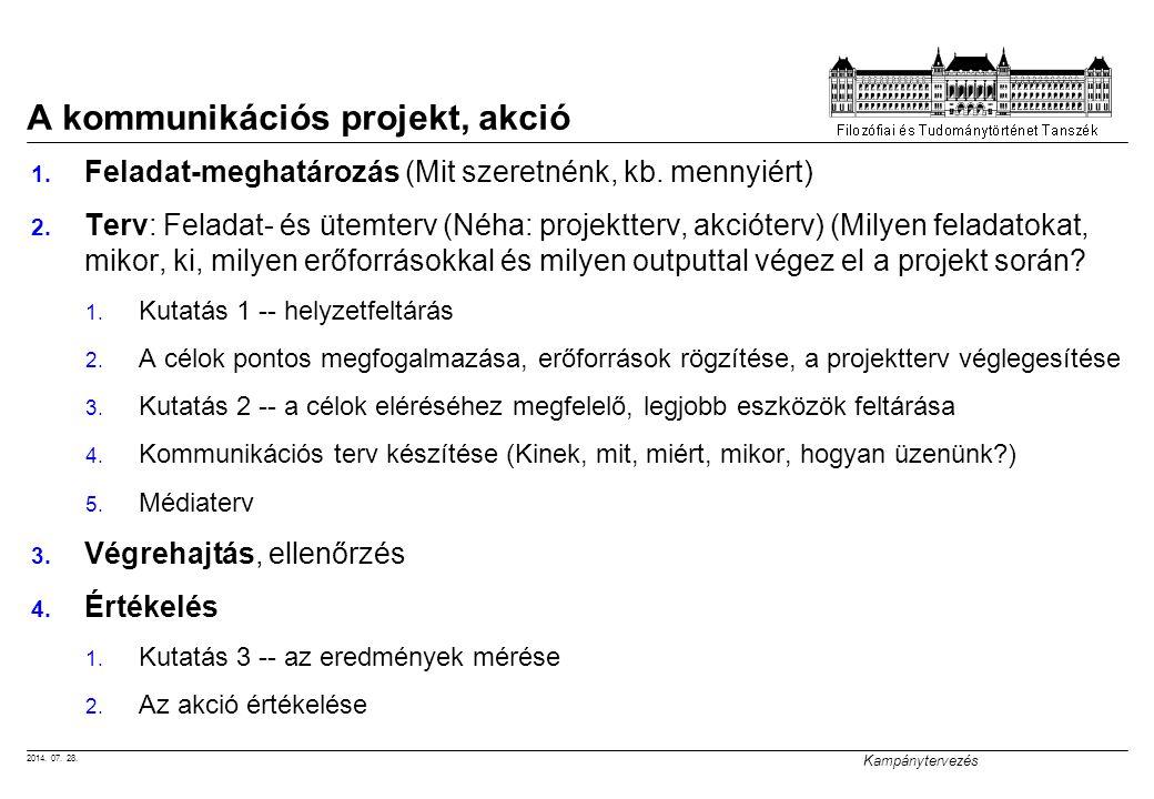 2014. 07. 28. Kampánytervezés A kommunikációs projekt, akció 1. Feladat-meghatározás (Mit szeretnénk, kb. mennyiért) 2. Terv: Feladat- és ütemterv (Né