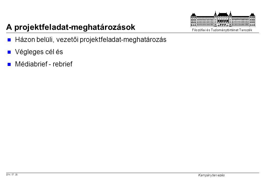 2014. 07. 28. Kampánytervezés A projektfeladat-meghatározások Házon belüli, vezetői projektfeladat-meghatározás Végleges cél és Médiabrief - rebrief