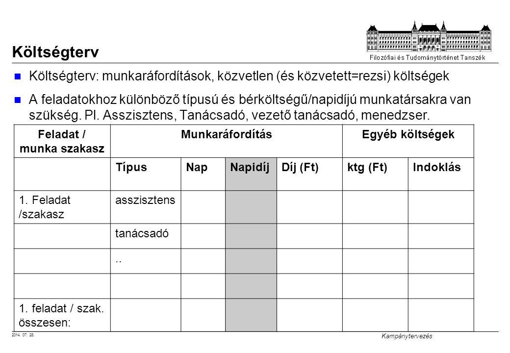 2014. 07. 28. Kampánytervezés Költségterv Költségterv: munkaráfordítások, közvetlen (és közvetett=rezsi) költségek A feladatokhoz különböző típusú és