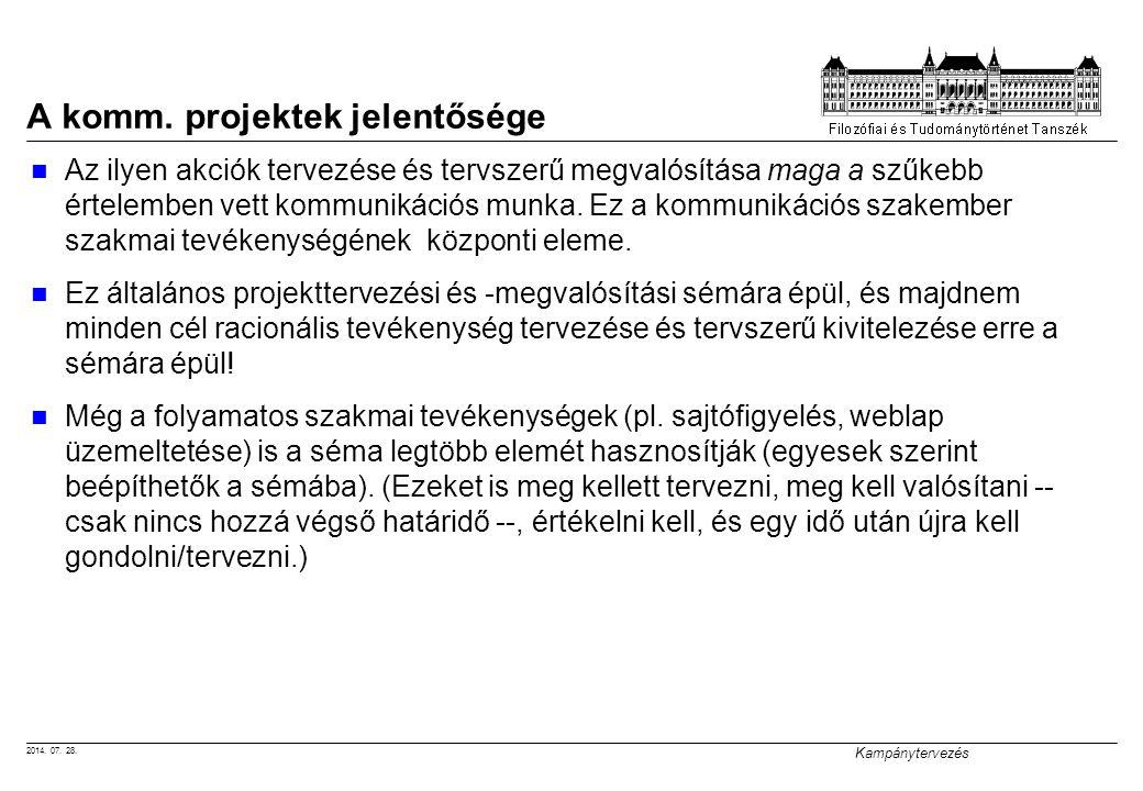 2014. 07. 28. Kampánytervezés A komm. projektek jelentősége Az ilyen akciók tervezése és tervszerű megvalósítása maga a szűkebb értelemben vett kommun