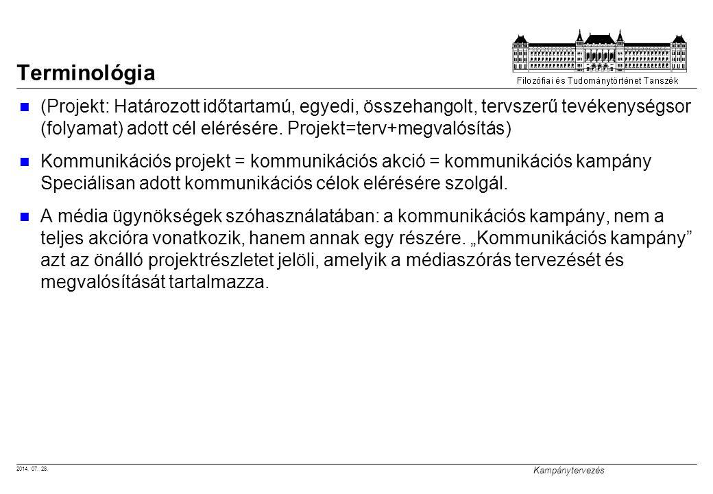 2014. 07. 28. Kampánytervezés Terminológia (Projekt: Határozott időtartamú, egyedi, összehangolt, tervszerű tevékenységsor (folyamat) adott cél elérés
