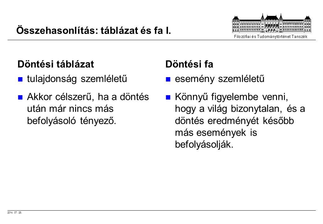 2014.07. 28. Összehasonlítás: táblázat és fa I.