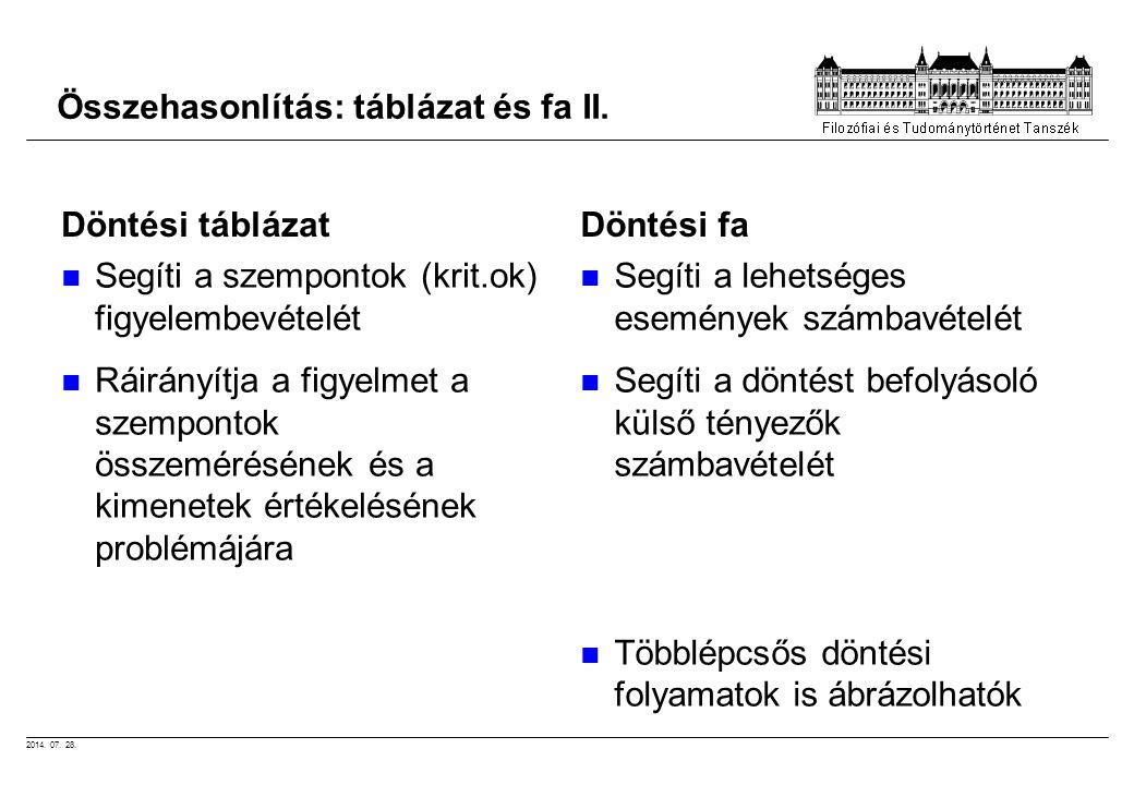 2014. 07. 28. Összehasonlítás: táblázat és fa II. Döntési táblázat Segíti a szempontok (krit.ok) figyelembevételét Ráirányítja a figyelmet a szemponto
