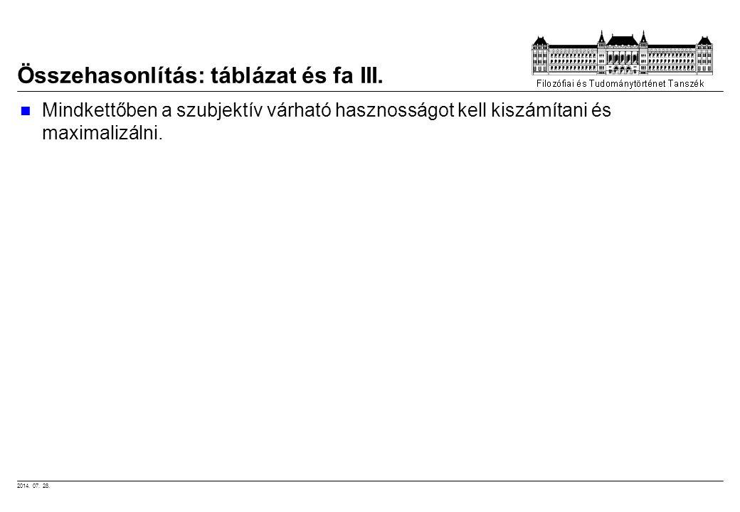 2014. 07. 28. Összehasonlítás: táblázat és fa III. Mindkettőben a szubjektív várható hasznosságot kell kiszámítani és maximalizálni.