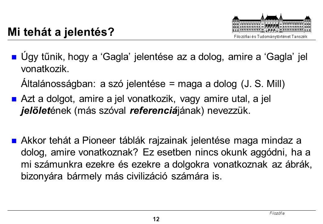 Filozófia 12 Mi tehát a jelentés.