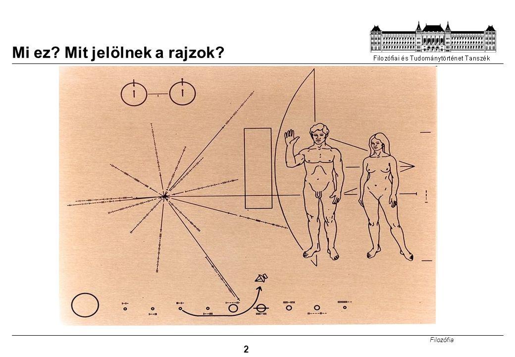 Filozófia 2 Mi ez? Mit jelölnek a rajzok?
