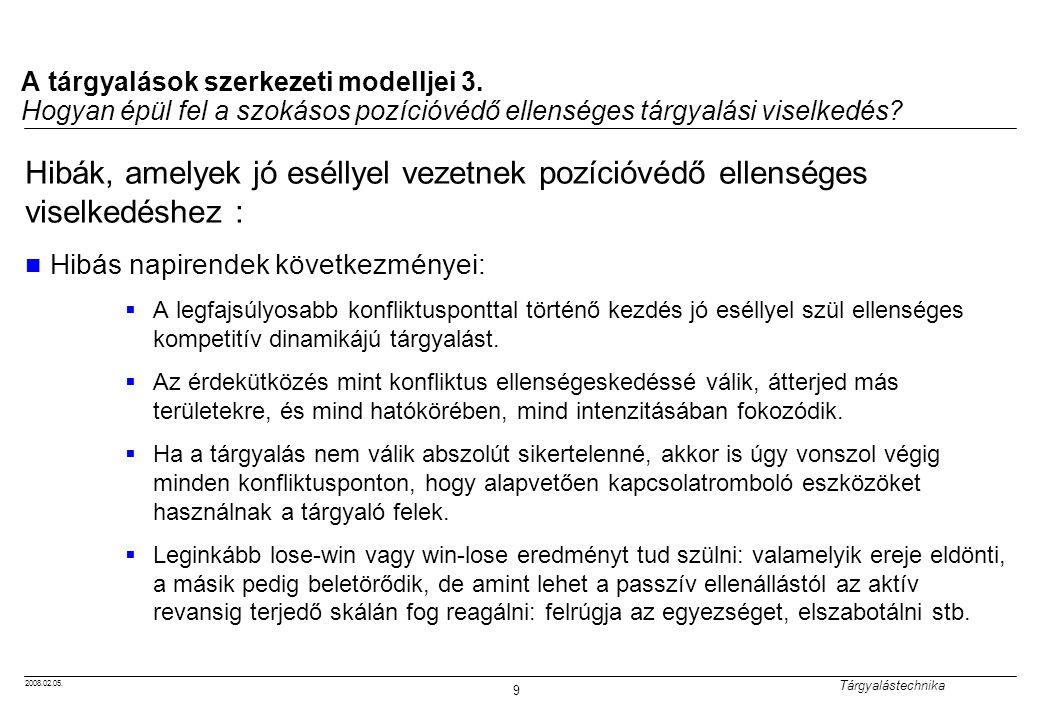 2008.02.05. Tárgyalástechnika 9 A tárgyalások szerkezeti modelljei 3. Hogyan épül fel a szokásos pozícióvédő ellenséges tárgyalási viselkedés? Hibák,