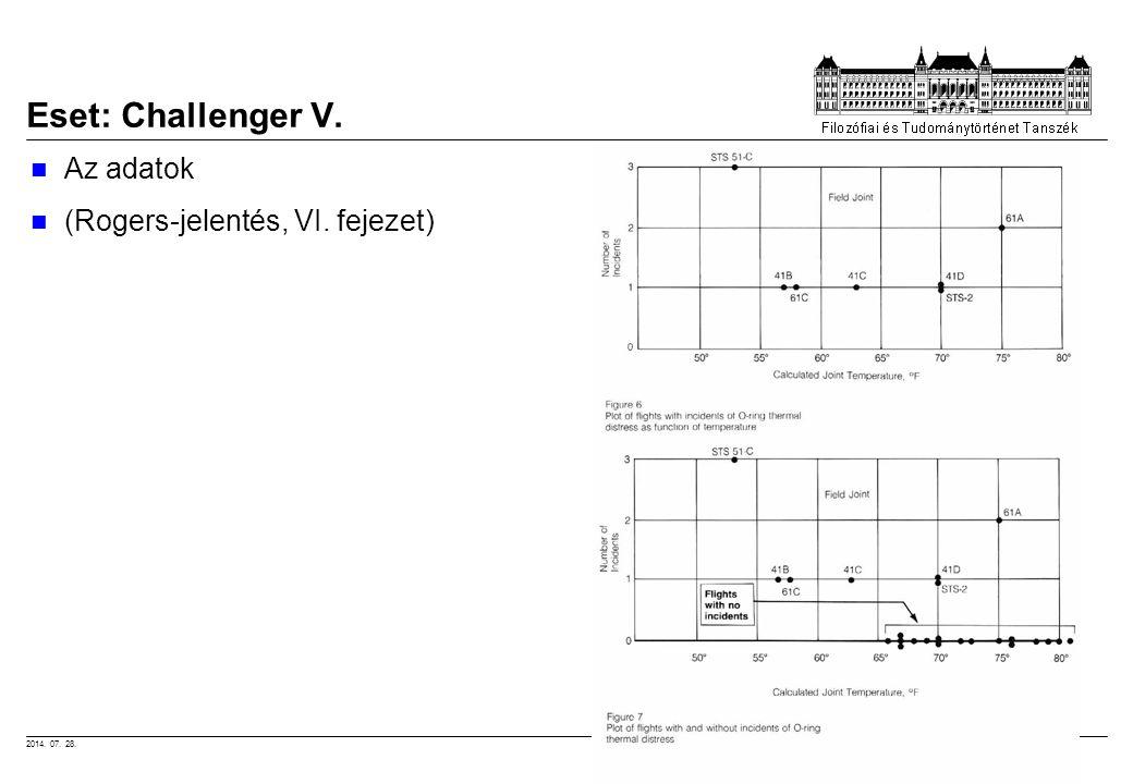 2014. 07. 28. Margitay – Mérnöketika Eset: Challenger V. Az adatok (Rogers-jelentés, VI. fejezet)