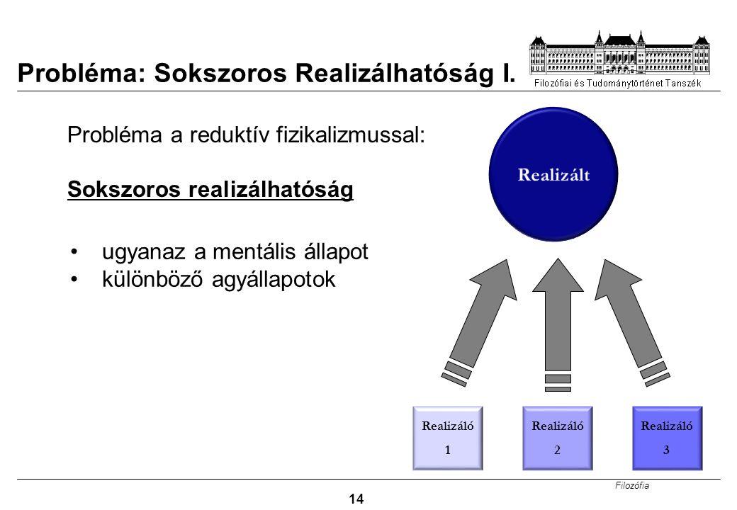 Filozófia 14 Probléma: Sokszoros Realizálhatóság I. Probléma a reduktív fizikalizmussal: Sokszoros realizálhatóság ugyanaz a mentális állapot különböz