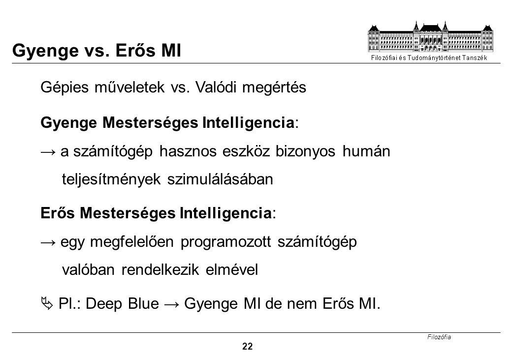 Filozófia 22 Gyenge vs. Erős MI Gépies műveletek vs. Valódi megértés Gyenge Mesterséges Intelligencia: → a számítógép hasznos eszköz bizonyos humán te