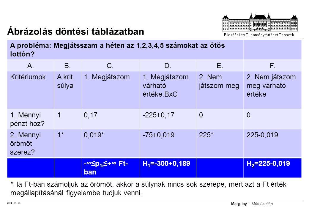 2014. 07. 28. Margitay – Mérnöketika Ábrázolás döntési táblázatban A probléma: Megjátsszam a héten az 1,2,3,4,5 számokat az ötös lottón? A.B.C.D.E.F.