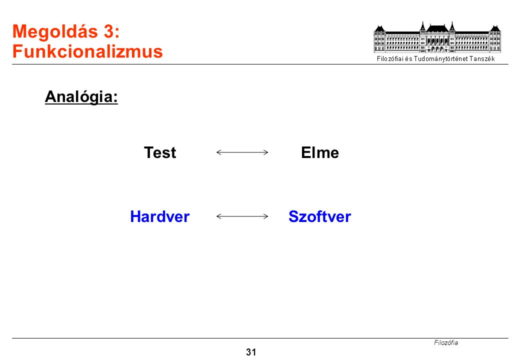 Filozófia 31 Megoldás 3: Funkcionalizmus Analógia: TestElme HardverSzoftver