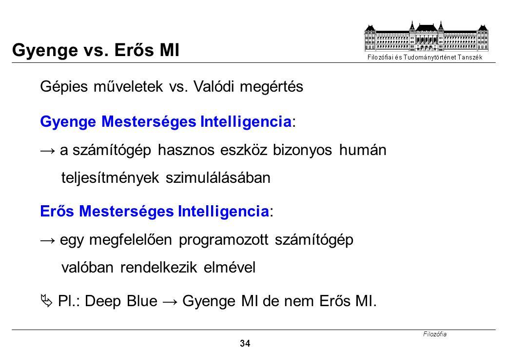 Filozófia 34 Gyenge vs. Erős MI Gépies műveletek vs. Valódi megértés Gyenge Mesterséges Intelligencia: → a számítógép hasznos eszköz bizonyos humán te
