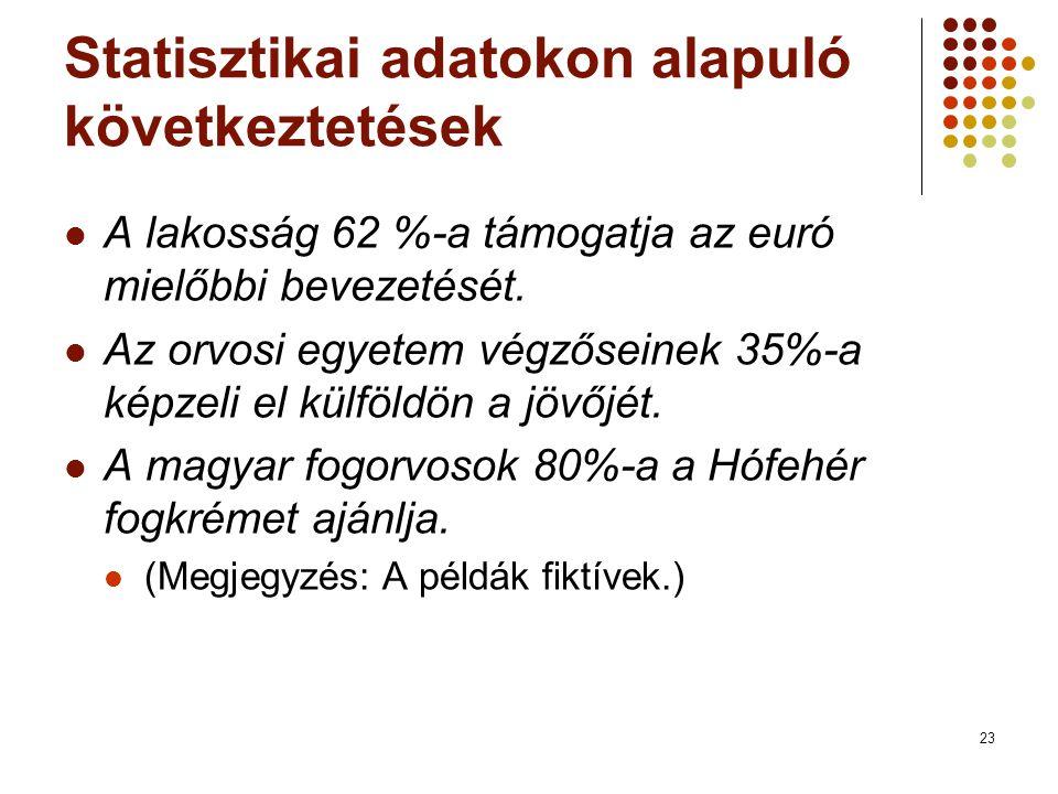 23 Statisztikai adatokon alapuló következtetések A lakosság 62 %-a támogatja az euró mielőbbi bevezetését. Az orvosi egyetem végzőseinek 35%-a képzeli