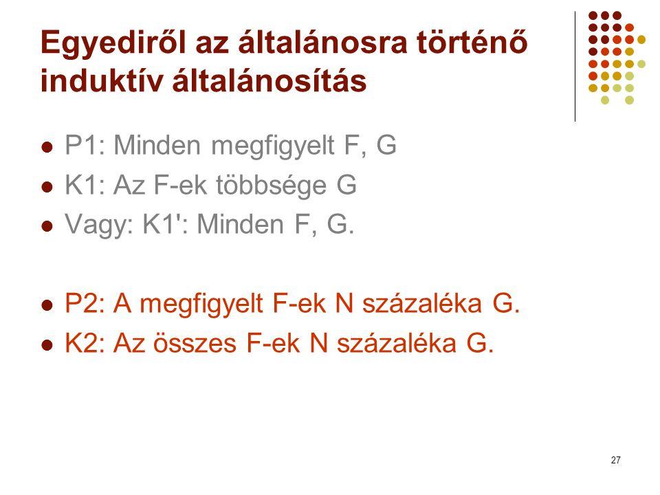 27 Egyediről az általánosra történő induktív általánosítás P1: Minden megfigyelt F, G K1: Az F-ek többsége G Vagy: K1': Minden F, G. P2: A megfigyelt