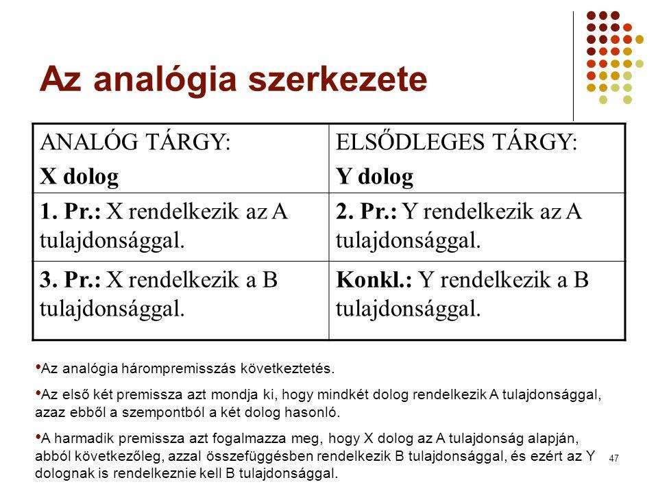 47 Az analógia szerkezete ANALÓG TÁRGY: X dolog ELSŐDLEGES TÁRGY: Y dolog 1. Pr.: X rendelkezik az A tulajdonsággal. 2. Pr.: Y rendelkezik az A tulajd