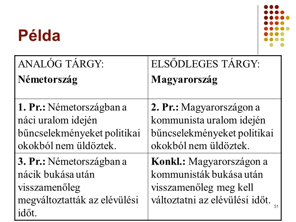 51 Példa ANALÓG TÁRGY: Németország ELSŐDLEGES TÁRGY: Magyarország 1. Pr.: Németországban a náci uralom idején bűncselekményeket politikai okokból nem