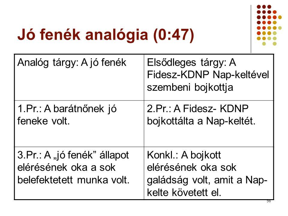 58 Jó fenék analógia (0:47) Analóg tárgy: A jó fenékElsődleges tárgy: A Fidesz-KDNP Nap-keltével szembeni bojkottja 1.Pr.: A barátnőnek jó feneke volt
