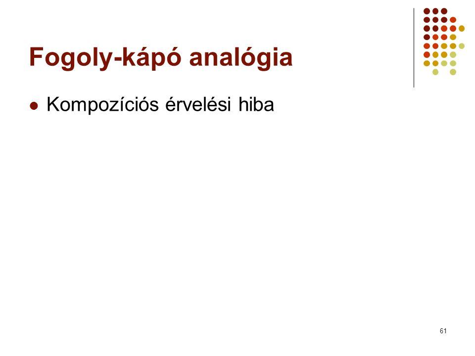 61 Fogoly-kápó analógia Kompozíciós érvelési hiba