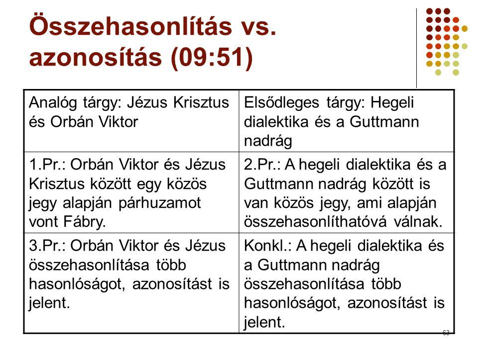 63 Összehasonlítás vs. azonosítás (09:51) Analóg tárgy: Jézus Krisztus és Orbán Viktor Elsődleges tárgy: Hegeli dialektika és a Guttmann nadrág 1.Pr.: