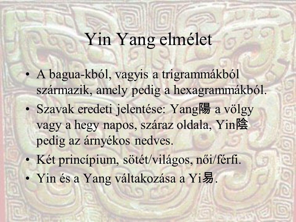 Yin Yang elmélet A bagua-kból, vagyis a trigrammákból származik, amely pedig a hexagrammákból. Szavak eredeti jelentése: Yang 陽 a völgy vagy a hegy na