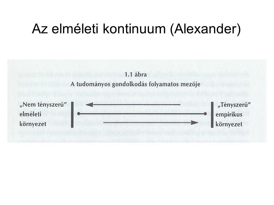 Az elméleti kontinuum (Alexander)