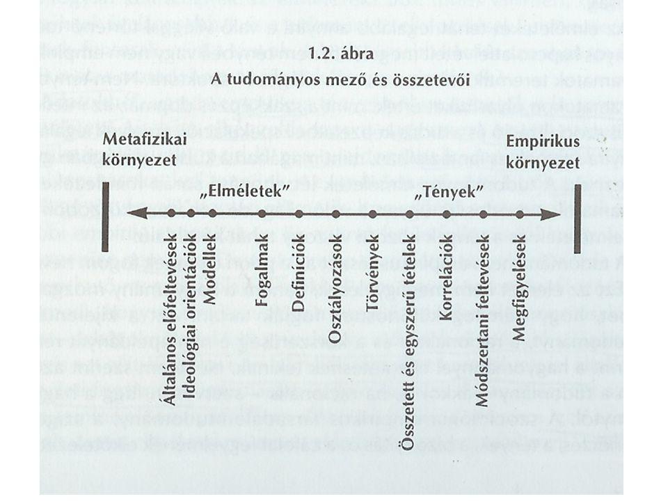 Klasszikus és modern társadalomelmélet Kik azok a klasszikusok és miért van szükség rájuk.